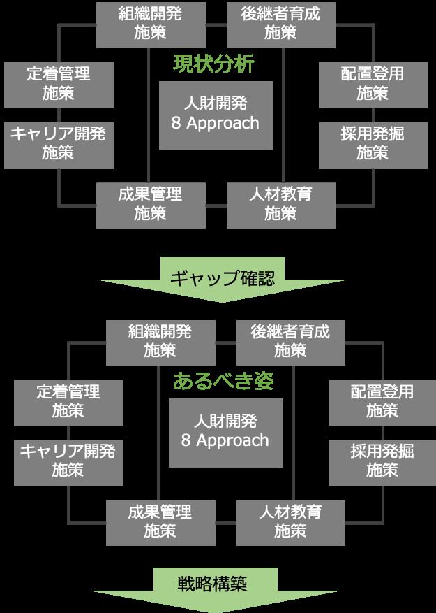 jinzai_map
