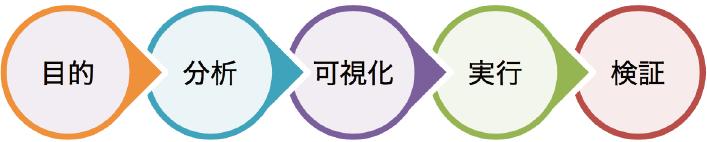 jinzai02jigyou