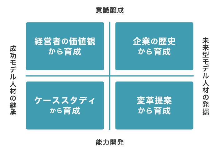 jinzai02jigyou01
