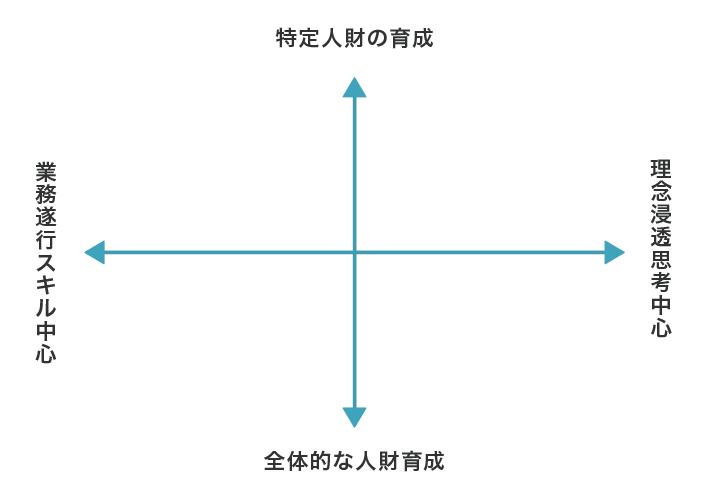 jinzai03jigyou