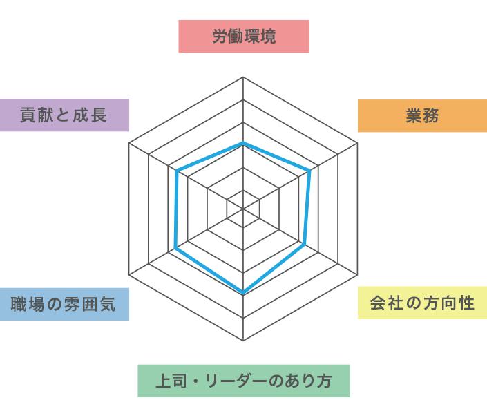 jinzai04jigyou